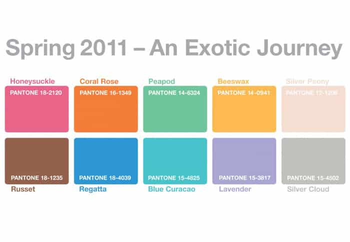Spring 2011 Pantone Color Report