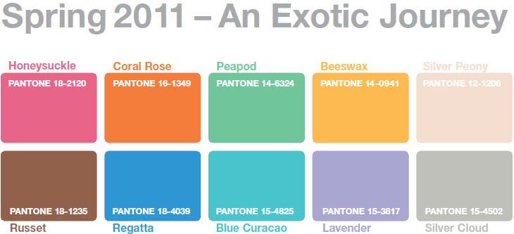 Pantone Spring 2011 Spring 2011 Color Trends