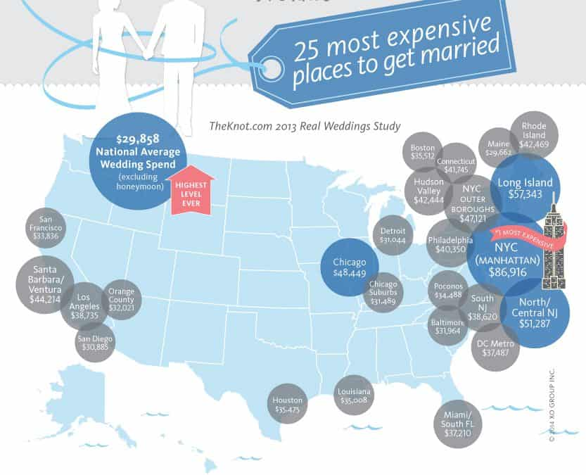 The Most Expensive Places to Have a Wedding