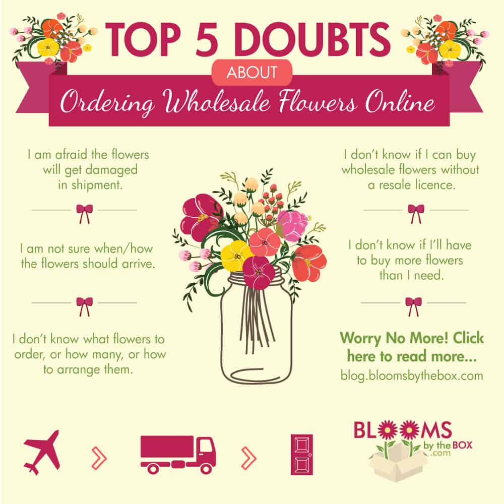 Top 5 Doubts About Ordering Wholesale Flowers Online