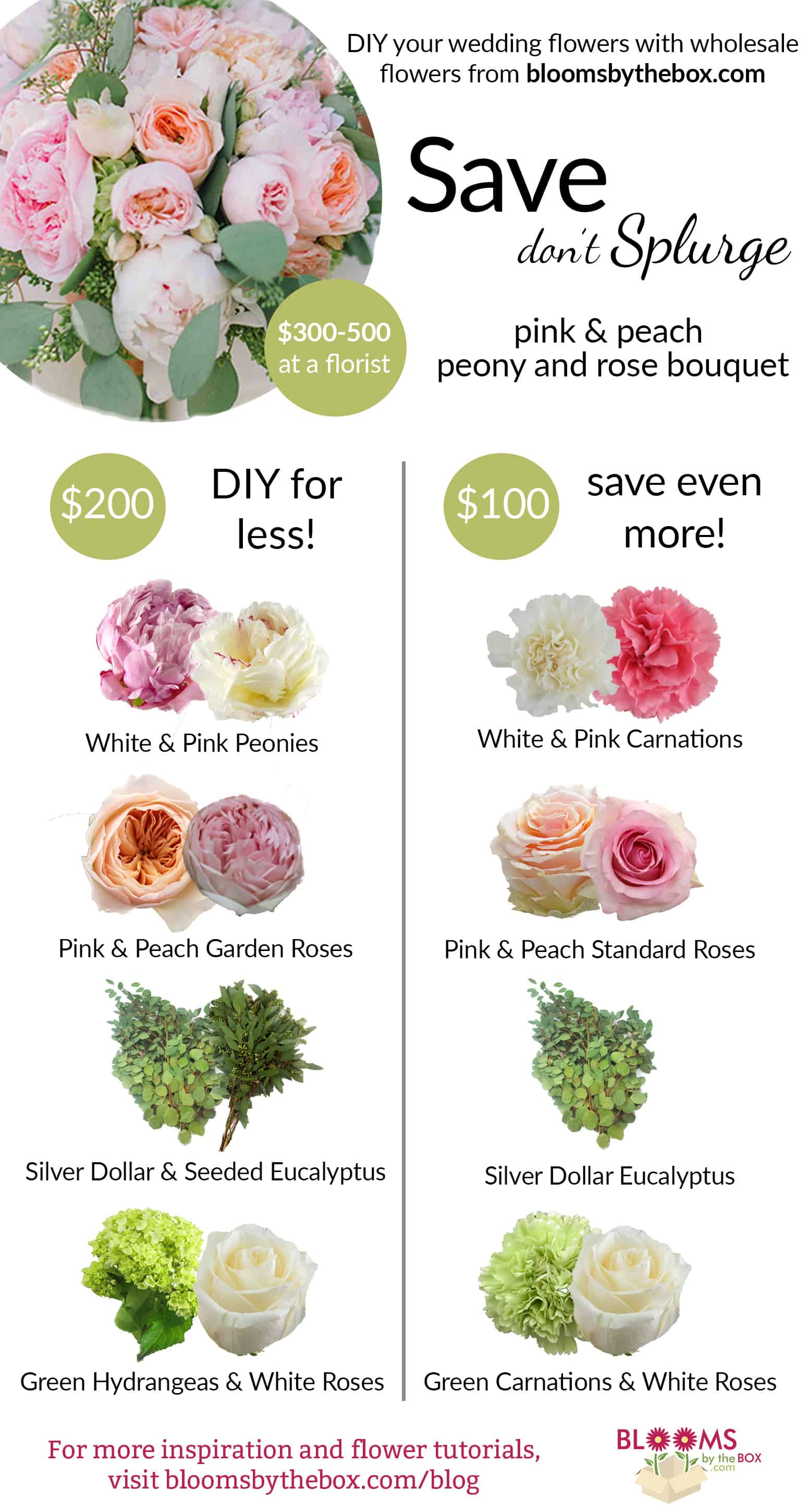 Save dont splurge peony rose bouquet budget friendly beauty check out blooms by the boxs peony rose bouquet save dont splurge izmirmasajfo
