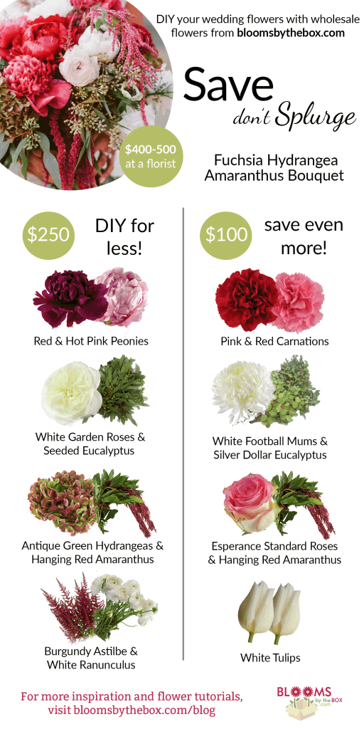 Want to create this beautiful bouquet on a DIY budget? Blooms by the Box can help!